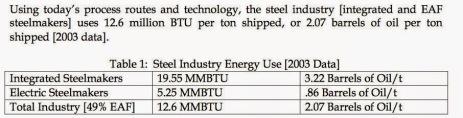 https://damnthematrix.files.wordpress.com/2014/11/a8934-steelenergy2003.jpg