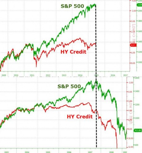 SP-500-HY-Credit-460x495