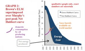 graph2-elm-over-netenergy-300x179