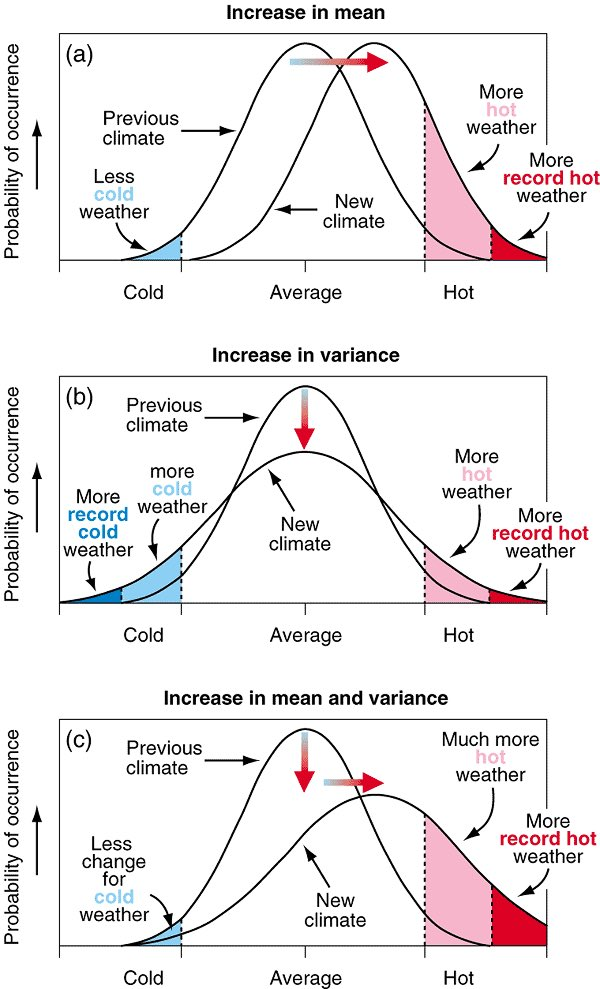 climate variability.jpg